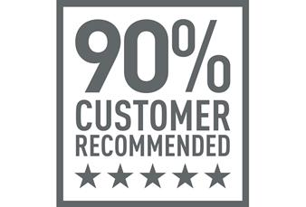 90% customer recommend
